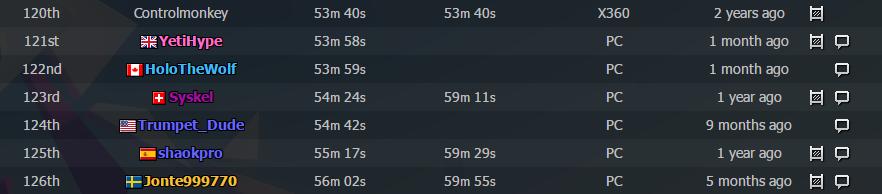 Speedrun.com - 123ème, belle perf'! (Je vous laisse trouver le jeu.)